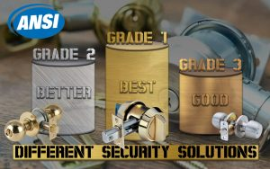 ANSI Grade For Locks